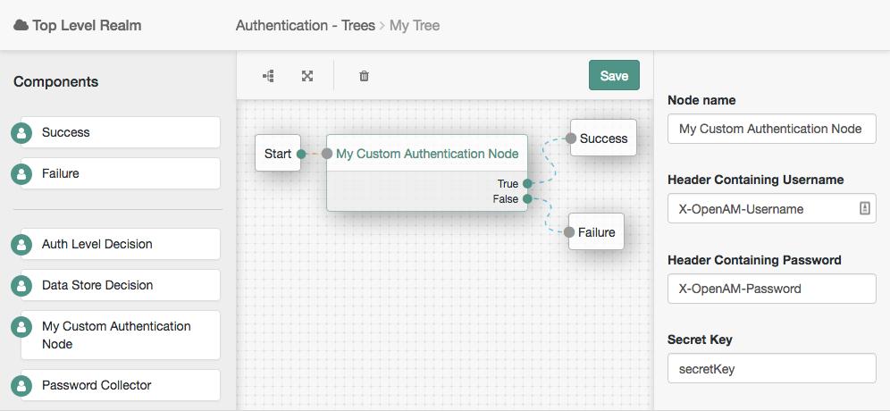 AM 6 5 > Authentication Node Development Guide