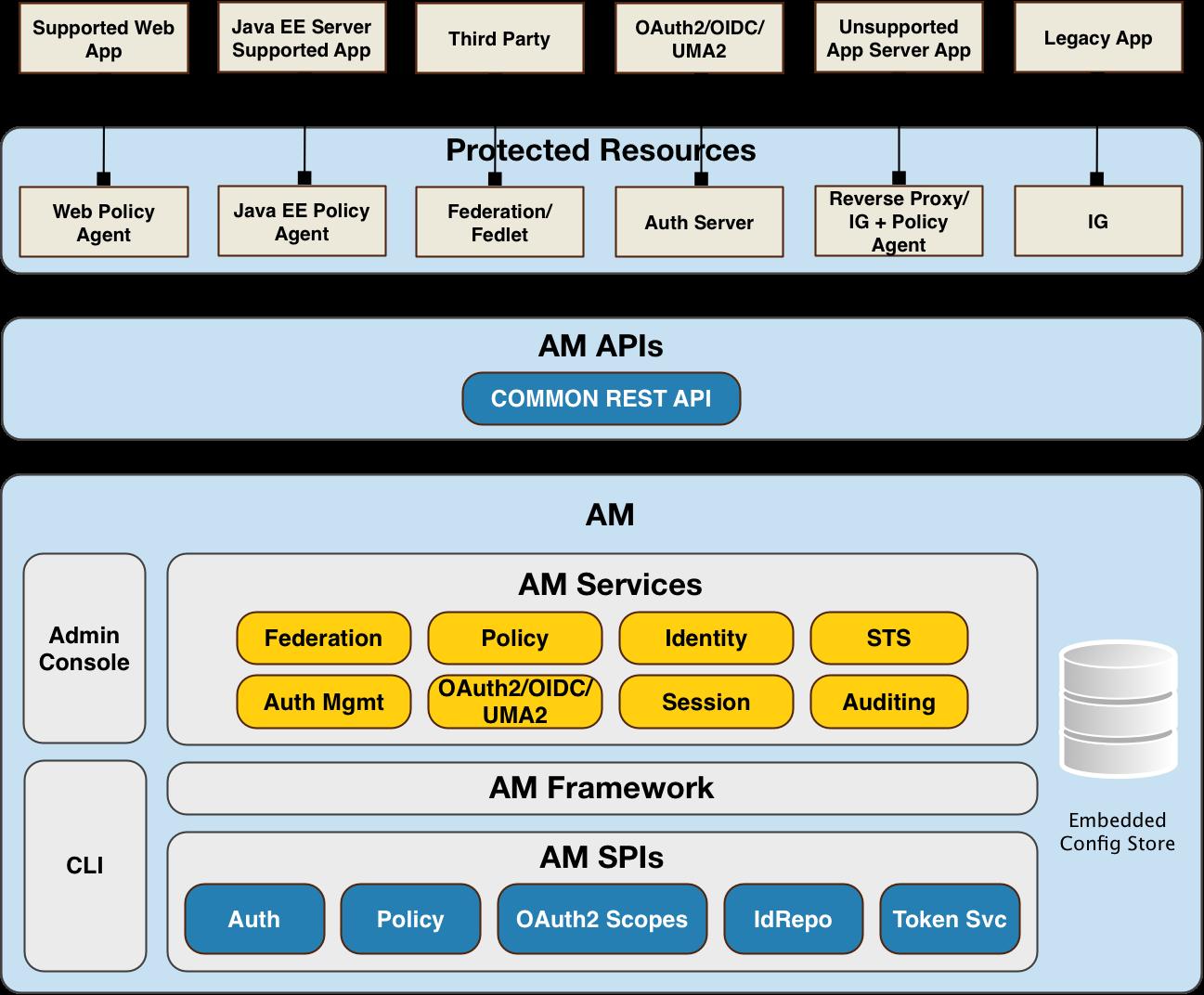 am 6 5 deployment planning guide