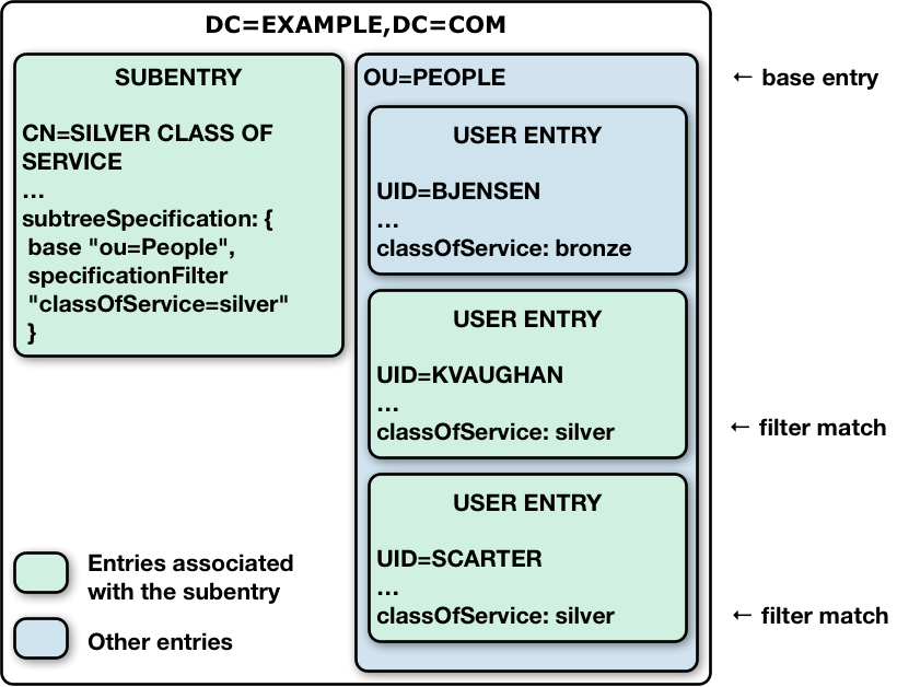 Ds 55 Security Guide